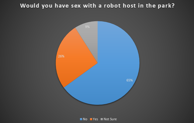 sex-with-robot-host