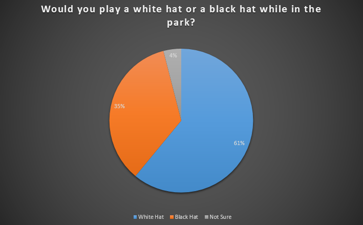 white-hat-or-black-hat